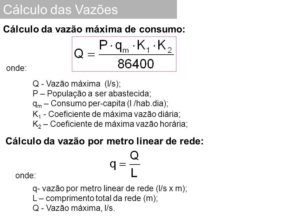 Cálculo das Vazões Cálculo da vazão máxima de consumo: