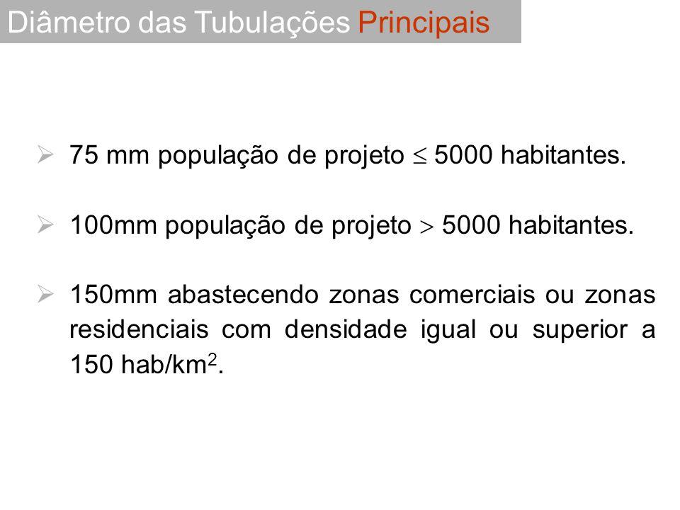 Diâmetro das Tubulações Principais
