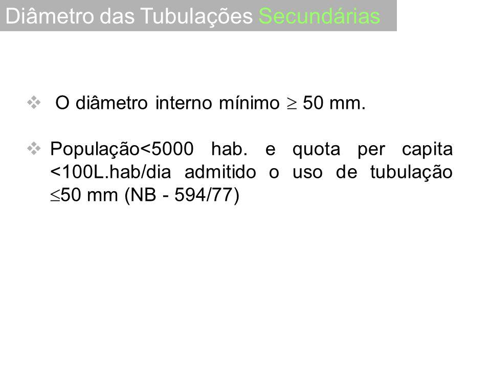 Diâmetro das Tubulações Secundárias