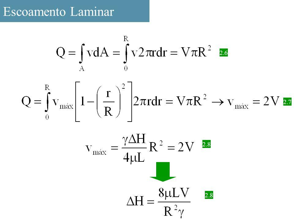 Escoamento Laminar 2.6 2.7 2.8 2.8