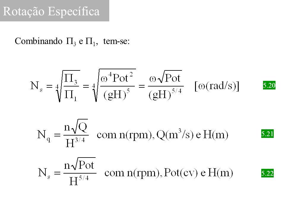 Rotação Específica Combinando P3 e P1, tem-se: 5.20 5.21 5.22