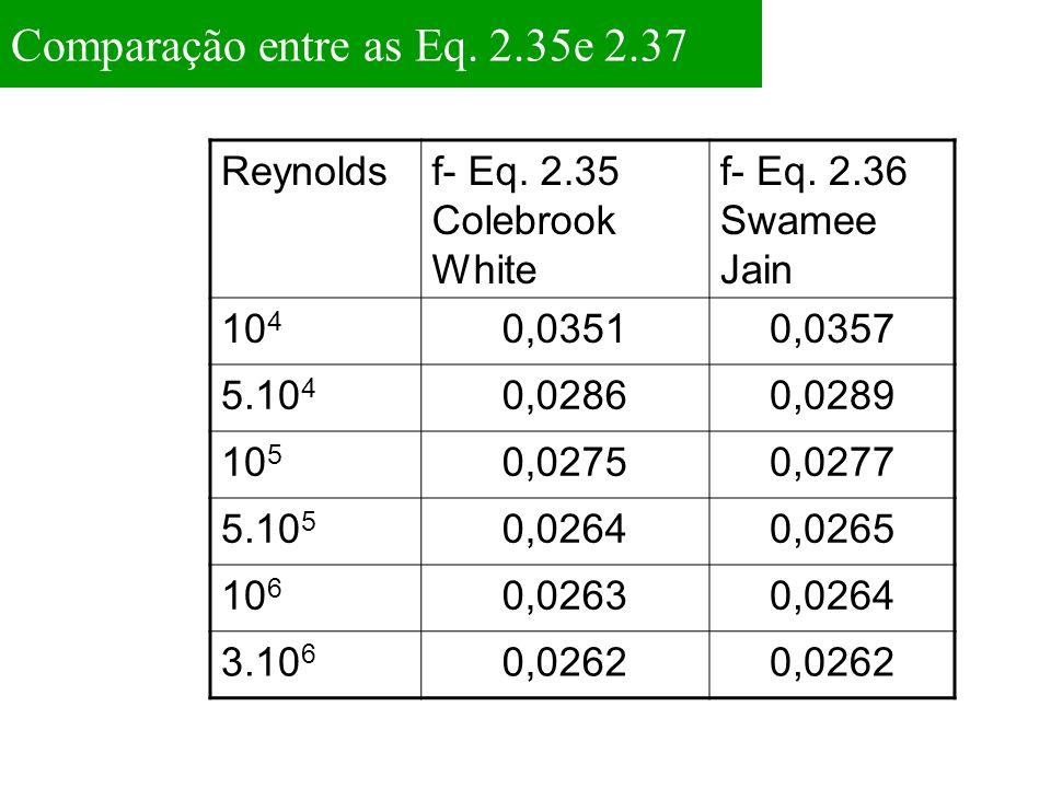 Comparação entre as Eq. 2.35e 2.37