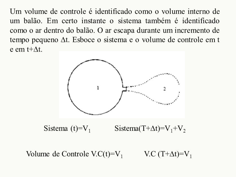 Um volume de controle é identificado como o volume interno de um balão