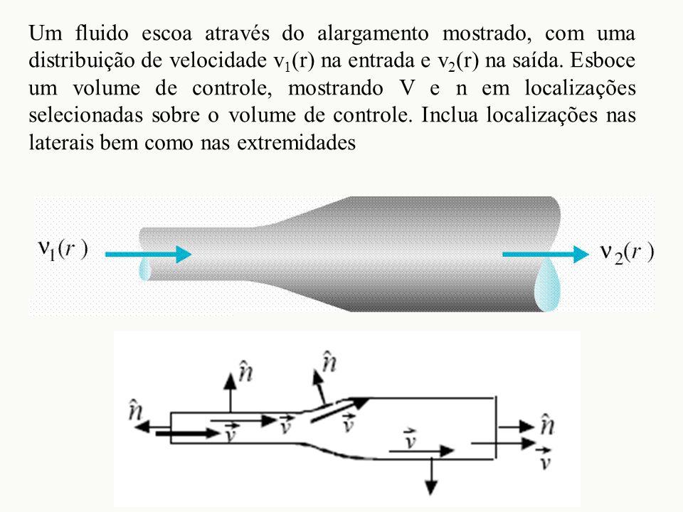 Um fluido escoa através do alargamento mostrado, com uma distribuição de velocidade v1(r) na entrada e v2(r) na saída.