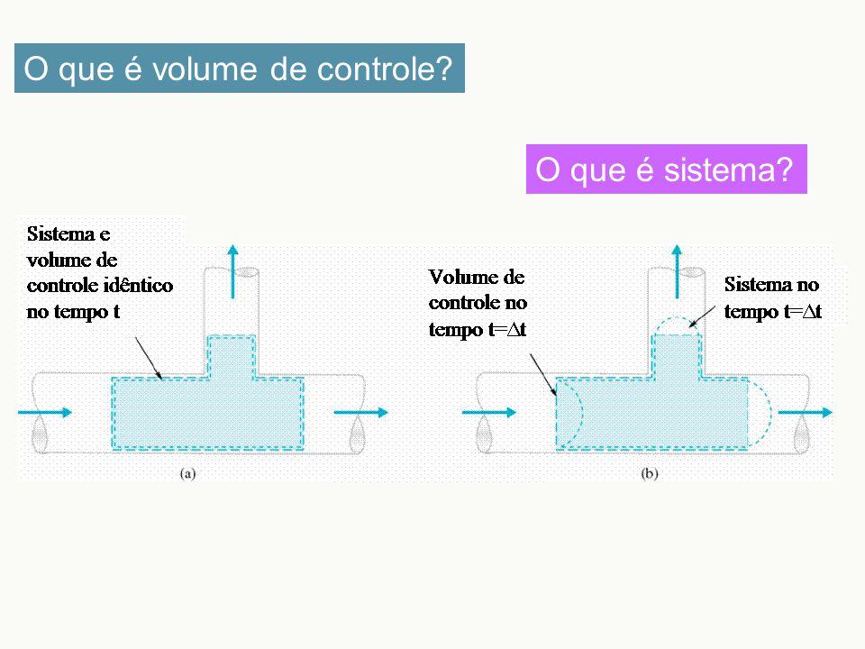 O que é volume de controle