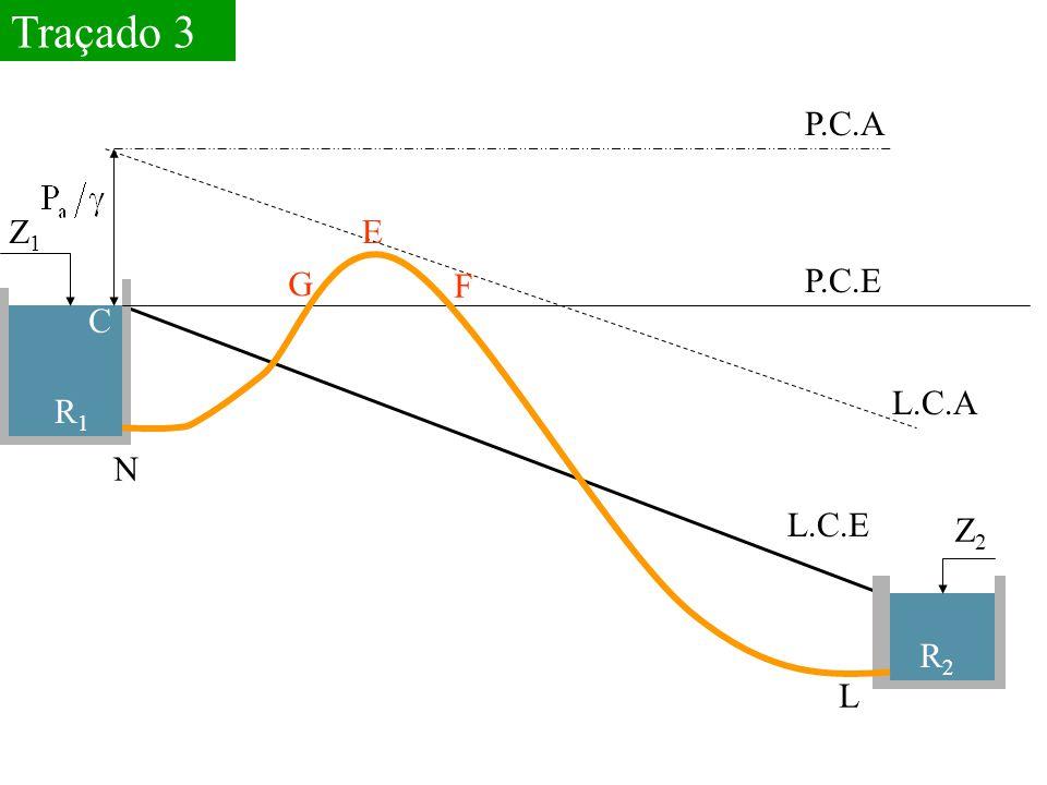 Traçado 3 P.C.A Z1 E P.C.E G F C L.C.A R1 N L.C.E Z2 R2 L