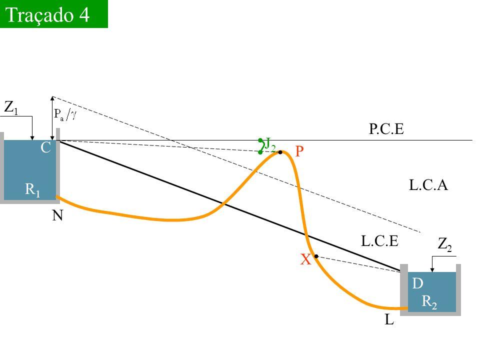 Traçado 4 Z1 P.C.E J2 C P L.C.A R1 N L.C.E Z2 X D R2 L