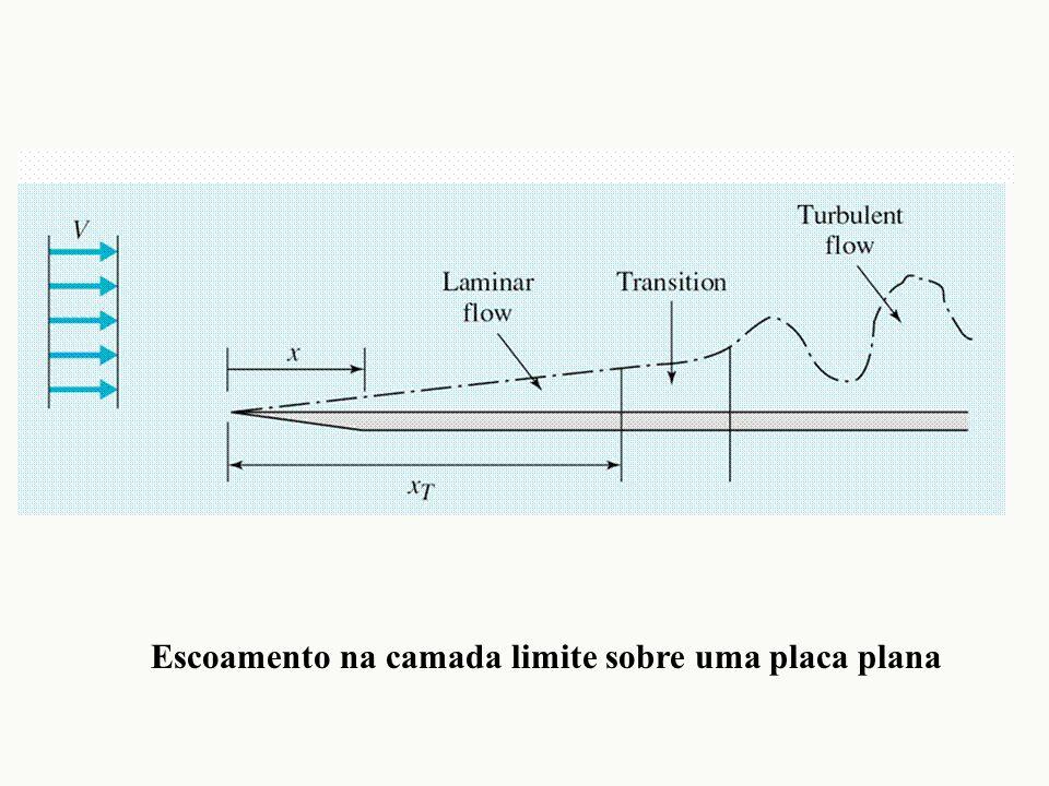 Escoamento na camada limite sobre uma placa plana