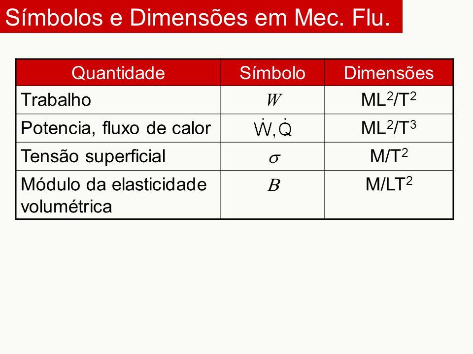 Símbolos e Dimensões em Mec. Flu.