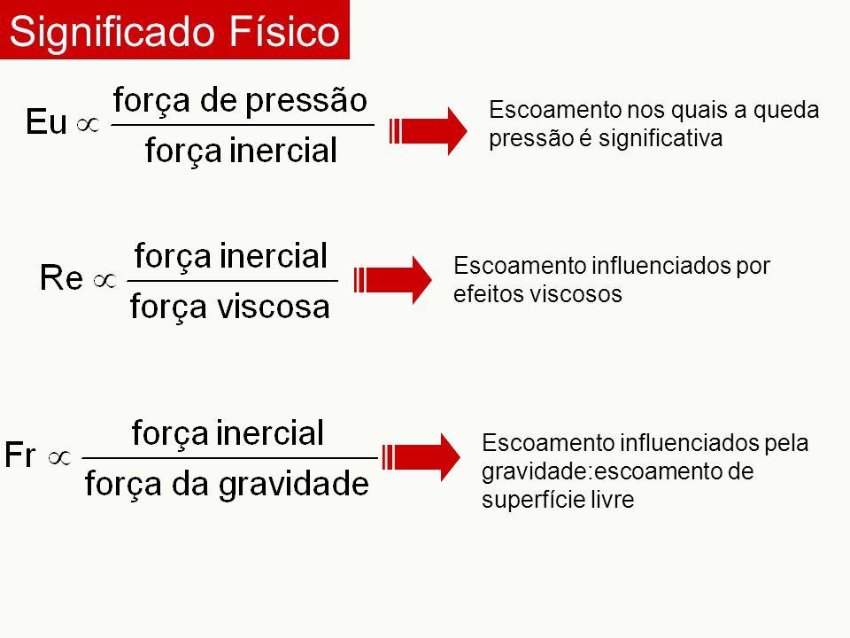 Significado Físico Escoamento nos quais a queda pressão é significativa. Escoamento influenciados por efeitos viscosos.