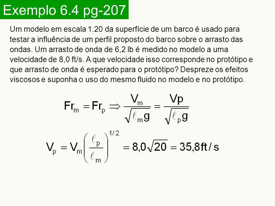 Exemplo 6.4 pg-207