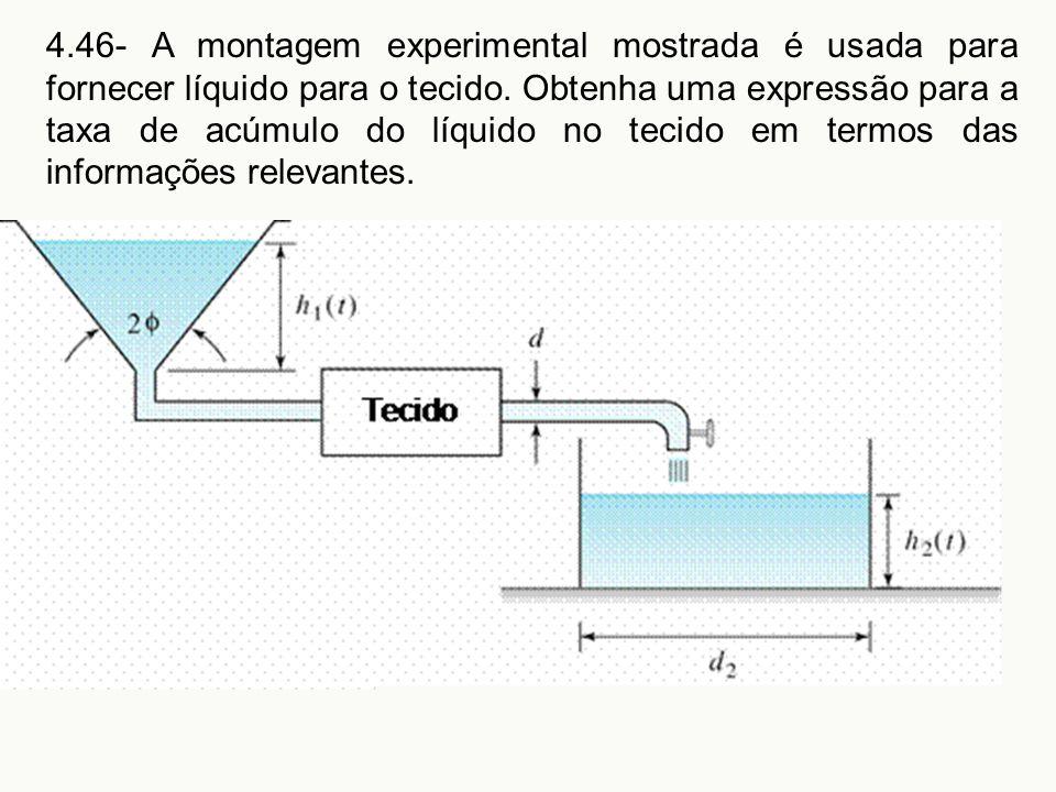 4.46- A montagem experimental mostrada é usada para fornecer líquido para o tecido.
