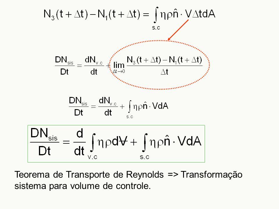 Teorema de Transporte de Reynolds => Transformação sistema para volume de controle.