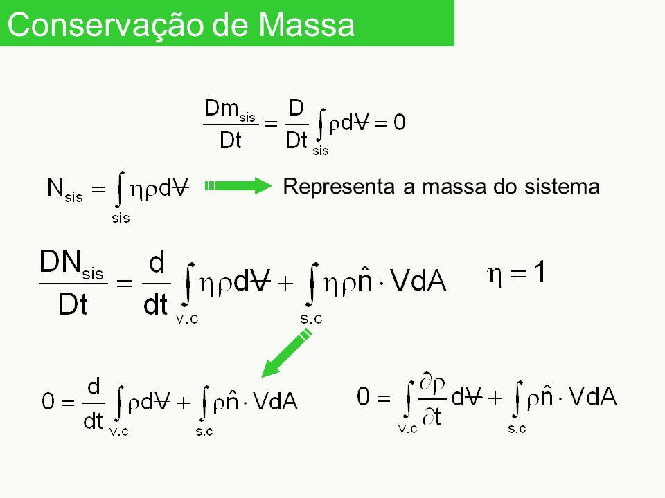 Conservação de Massa Representa a massa do sistema