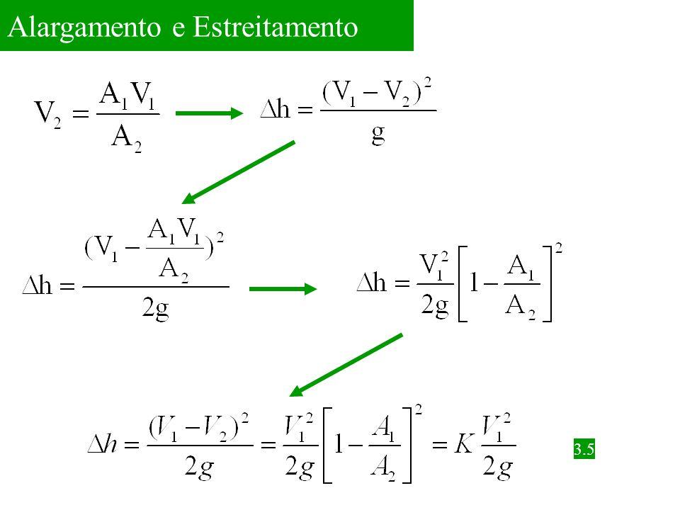 Alargamento e Estreitamento