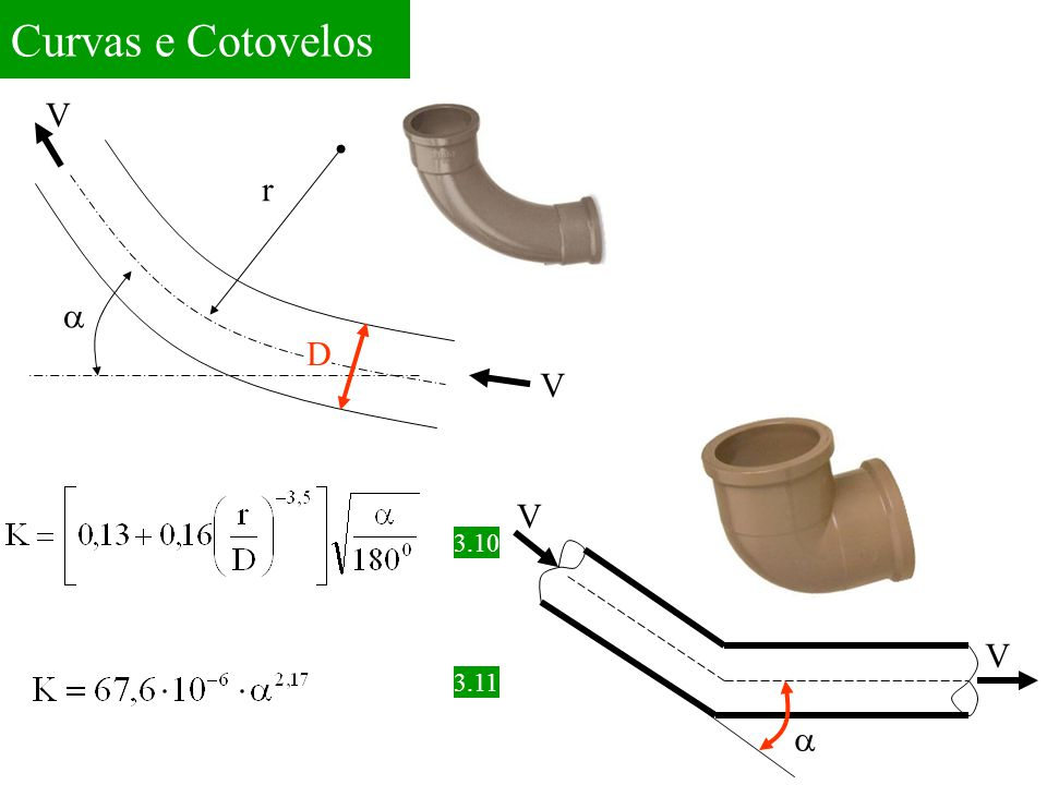 Curvas e Cotovelos V r a D V V 3.10 V 3.11 a