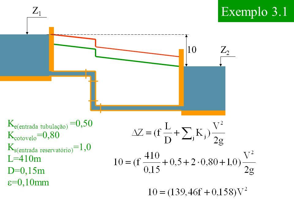 Exemplo 3.1 Z1 10 Z2 Ke(entrada tubulação) =0,50 Kcotovelo=0,80