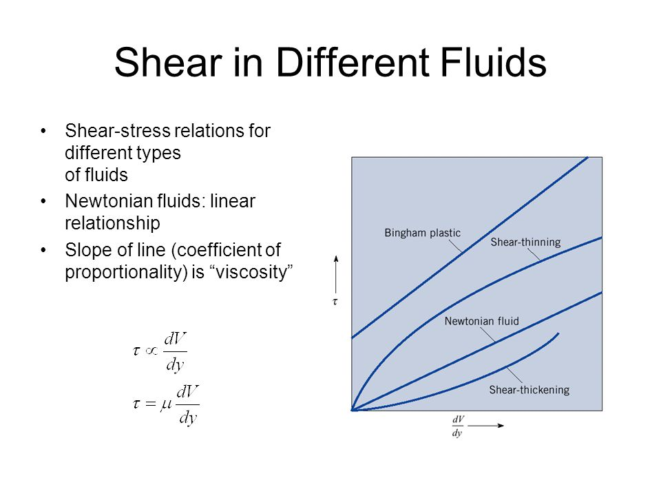 Shear in Different Fluids