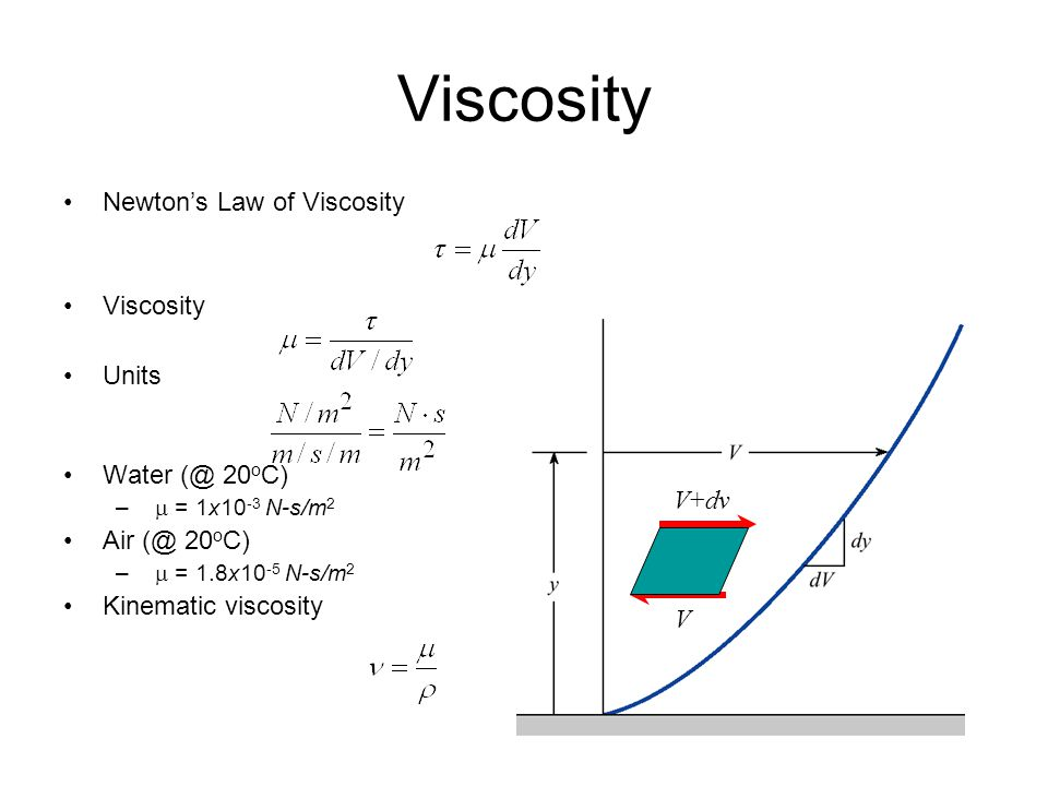 Viscosity Newton's Law of Viscosity Viscosity Units Water (@ 20oC)