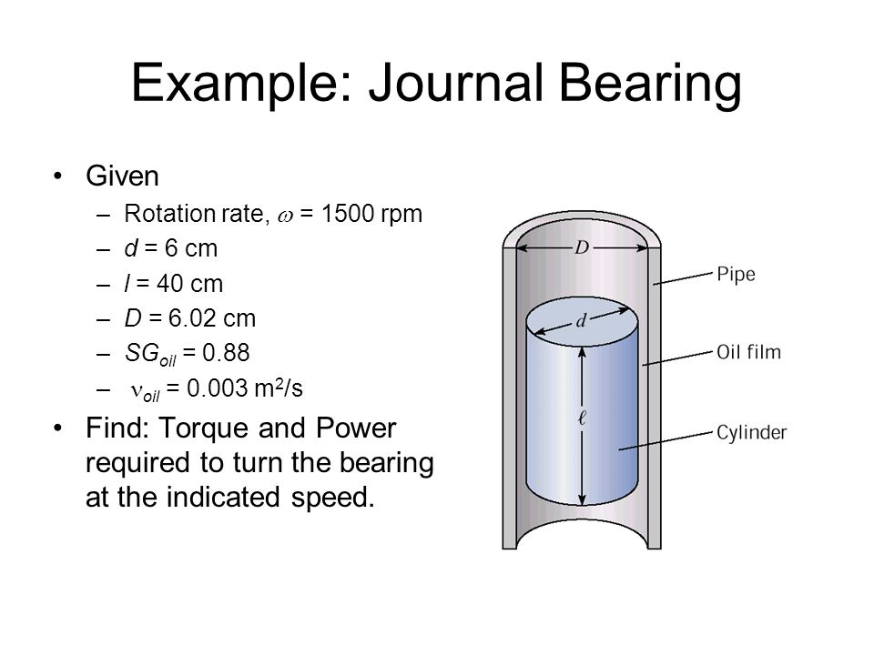 Example: Journal Bearing