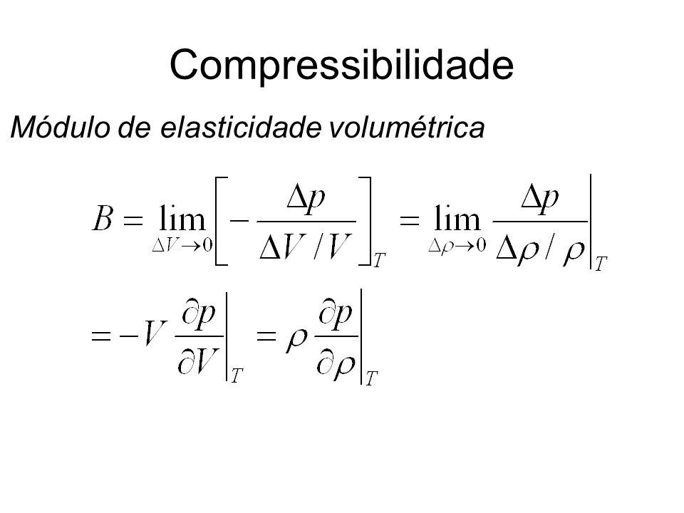 Compressibilidade Módulo de elasticidade volumétrica