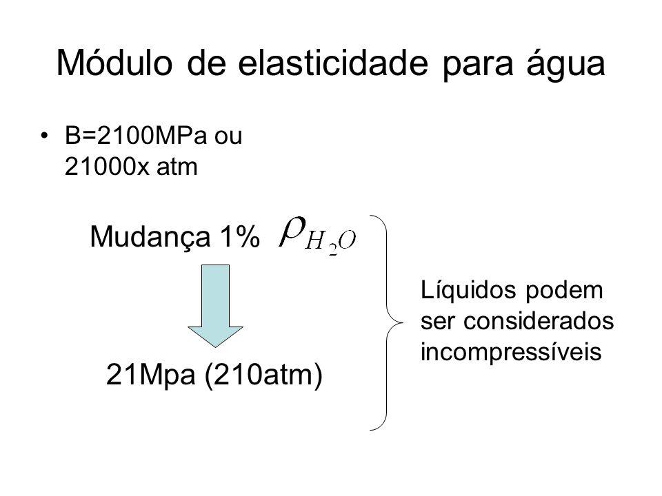 Módulo de elasticidade para água