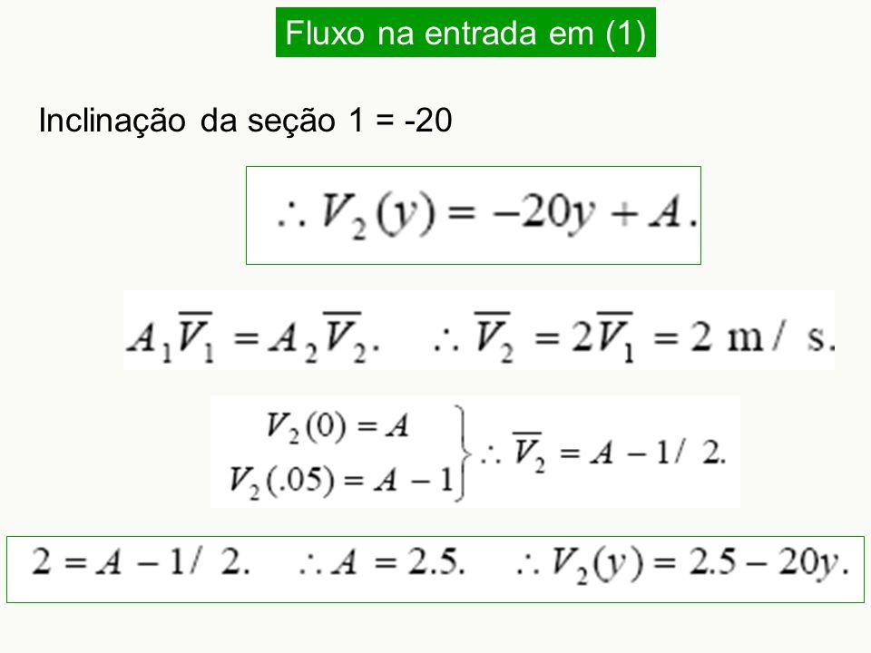 Fluxo na entrada em (1) Inclinação da seção 1 = -20