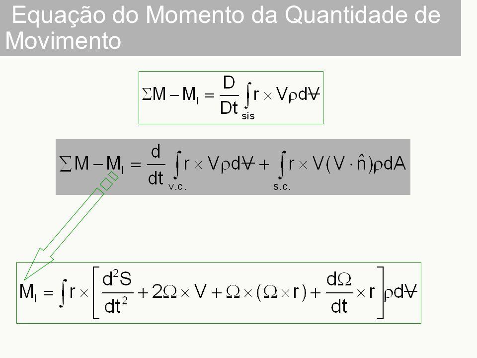 Equação do Momento da Quantidade de Movimento