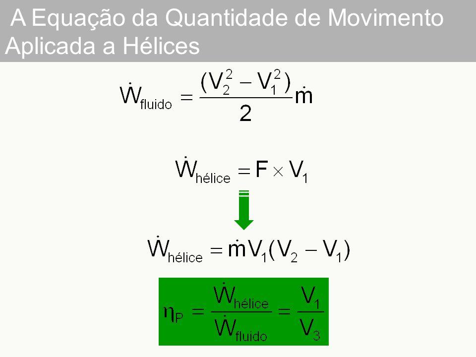 A Equação da Quantidade de Movimento Aplicada a Hélices