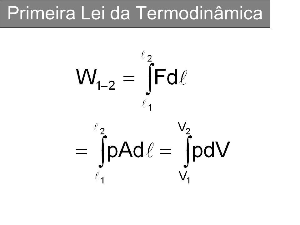 Primeira Lei da Termodinâmica