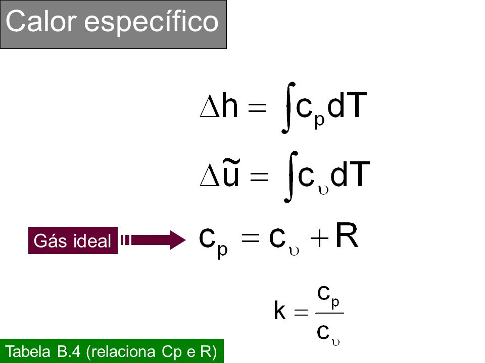Calor específico Gás ideal Tabela B.4 (relaciona Cp e R)