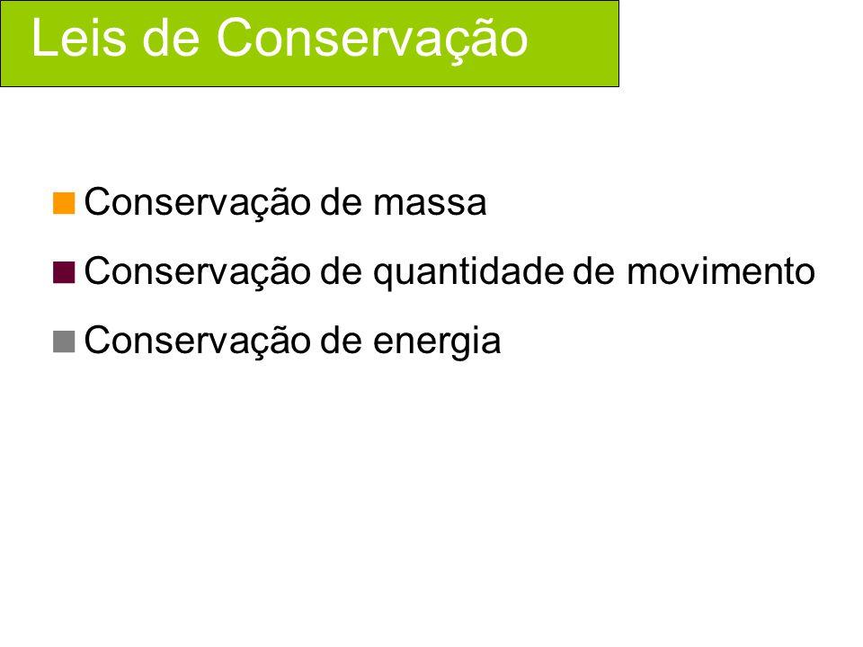 Leis de Conservação Conservação de massa