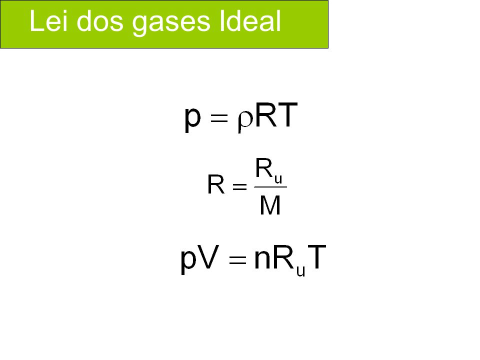 Lei dos gases Ideal
