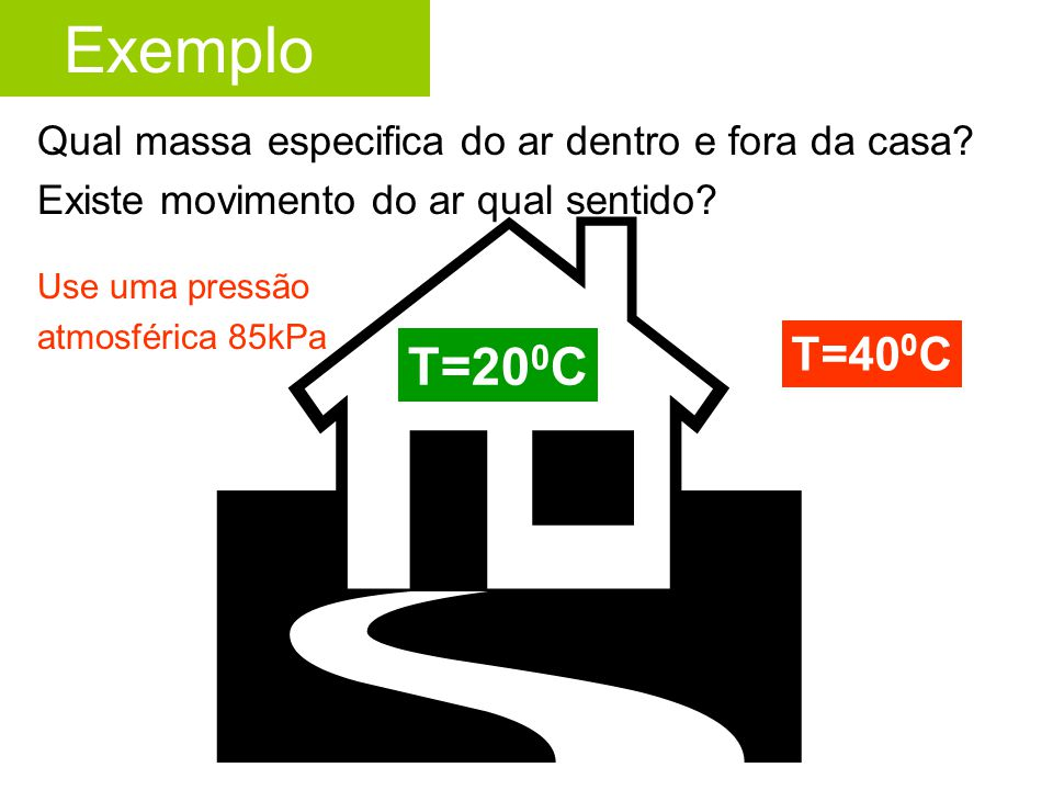 Exemplo  Qual massa especifica do ar dentro e fora da casa Existe movimento do ar qual sentido
