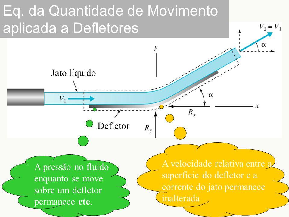 Eq. da Quantidade de Movimento aplicada a Defletores