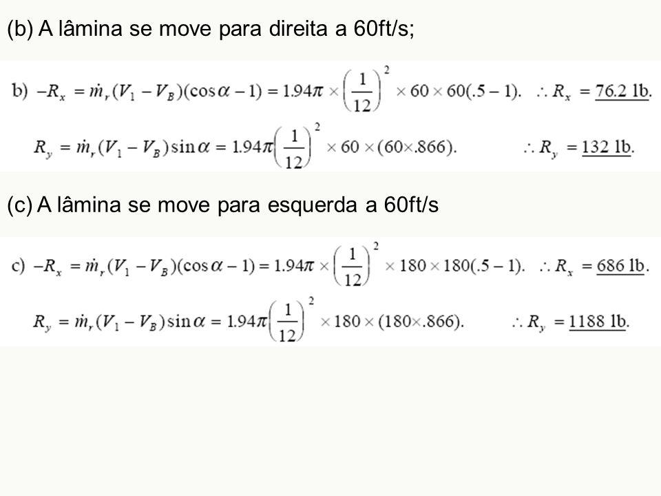 (b) A lâmina se move para direita a 60ft/s;