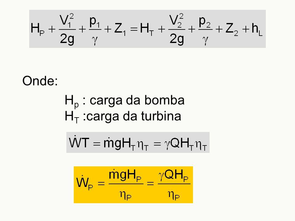 Onde: Hp : carga da bomba HT :carga da turbina