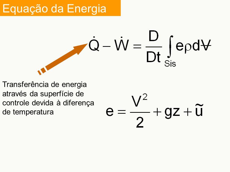 Equação da Energia Transferência de energia através da superfície de controle devida à diferença de temperatura.