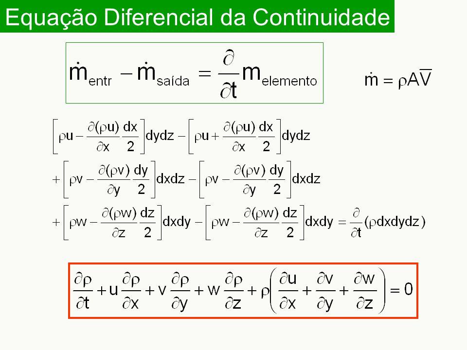 Equação Diferencial da Continuidade