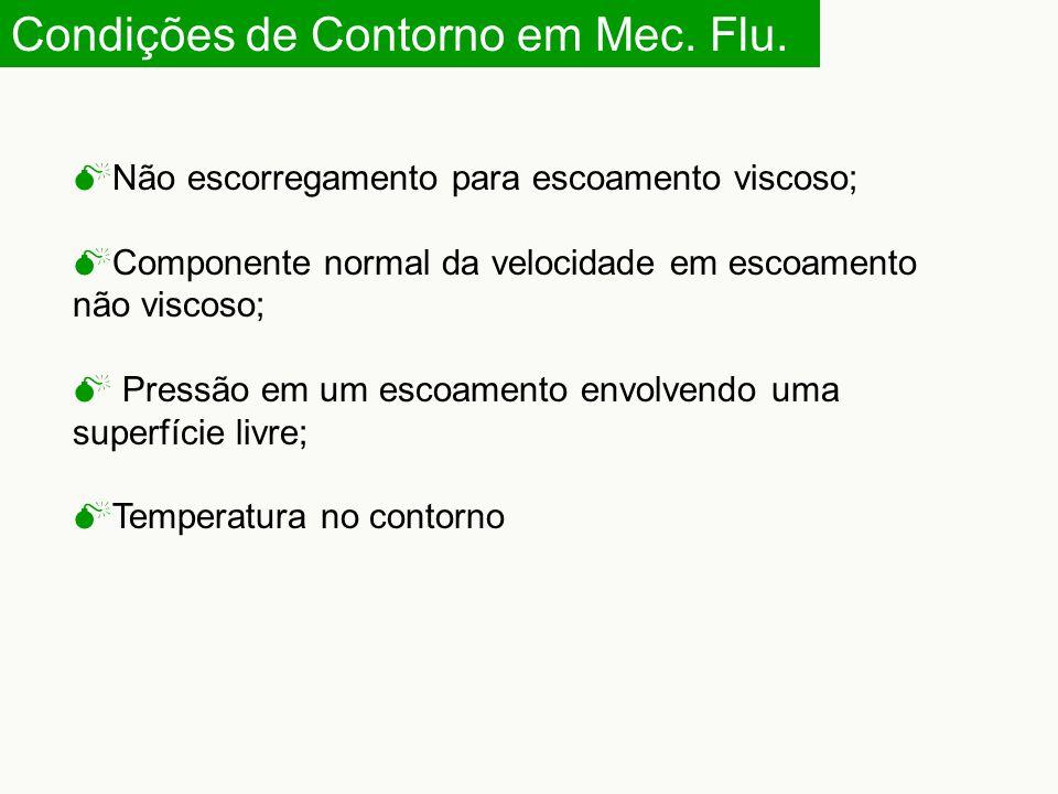 Condições de Contorno em Mec. Flu.