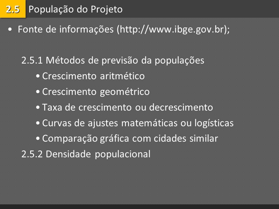 2.5 População do Projeto. Fonte de informações (http://www.ibge.gov.br); 2.5.1 Métodos de previsão da populações.