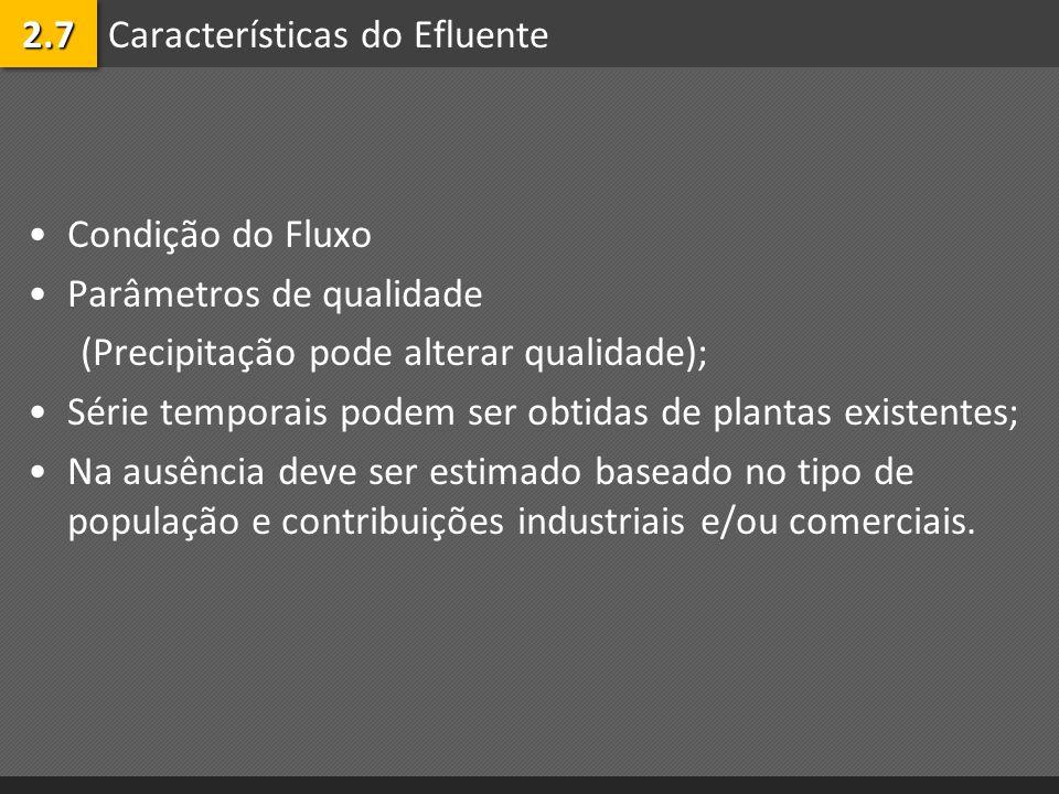 Características do Efluente