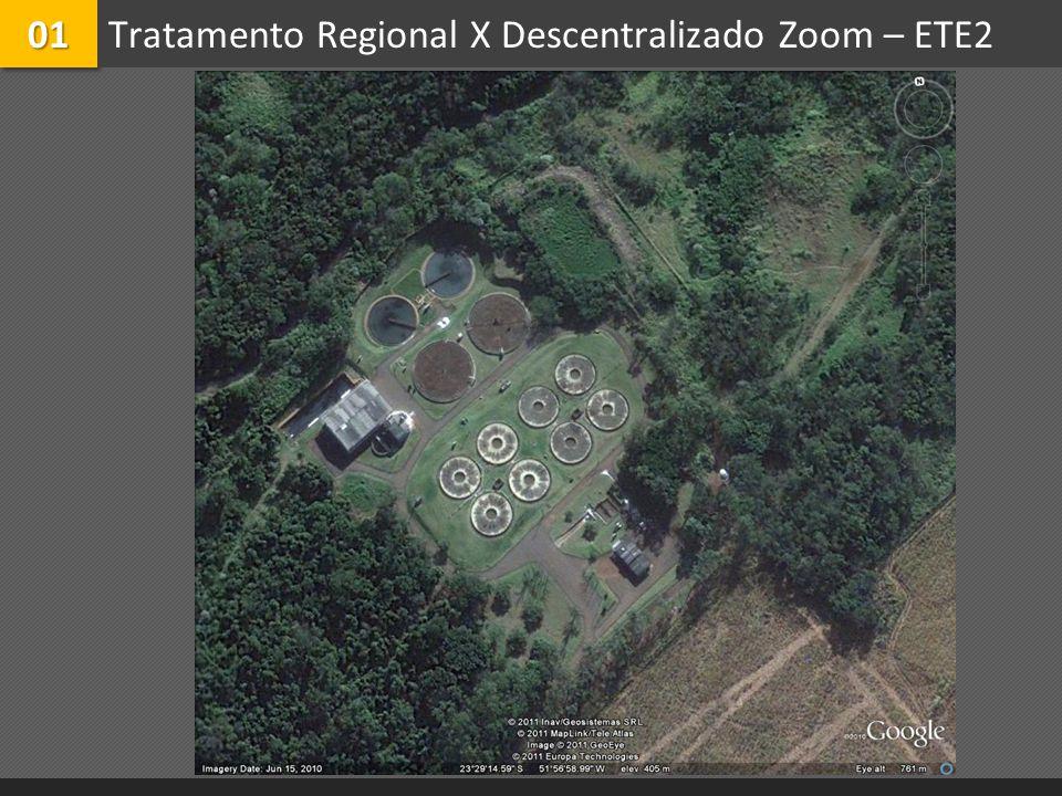 Tratamento Regional X Descentralizado Zoom – ETE2