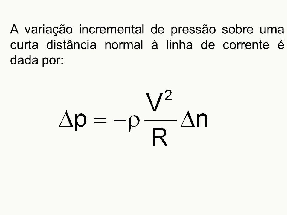 A variação incremental de pressão sobre uma curta distância normal à linha de corrente é dada por: