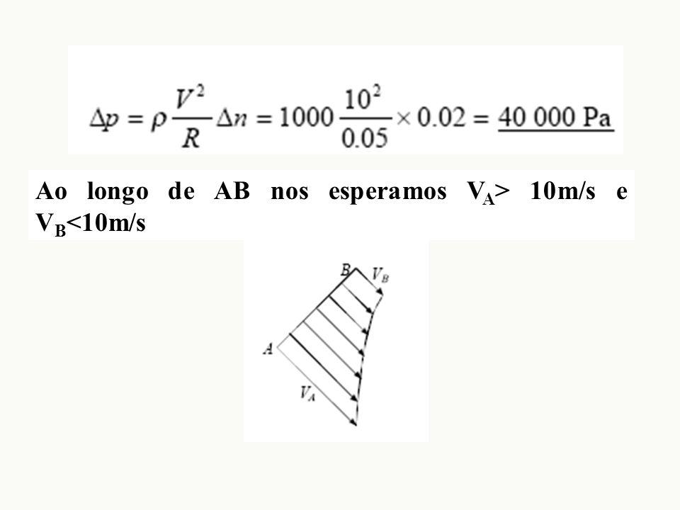 Ao longo de AB nos esperamos VA> 10m/s e VB<10m/s