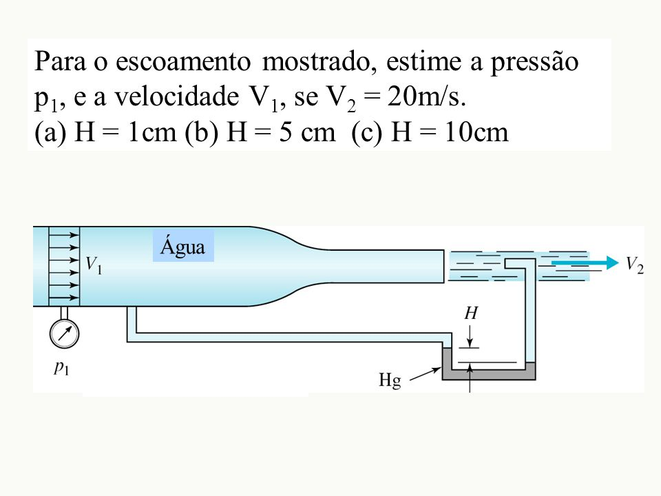 (a) H = 1cm (b) H = 5 cm (c) H = 10cm