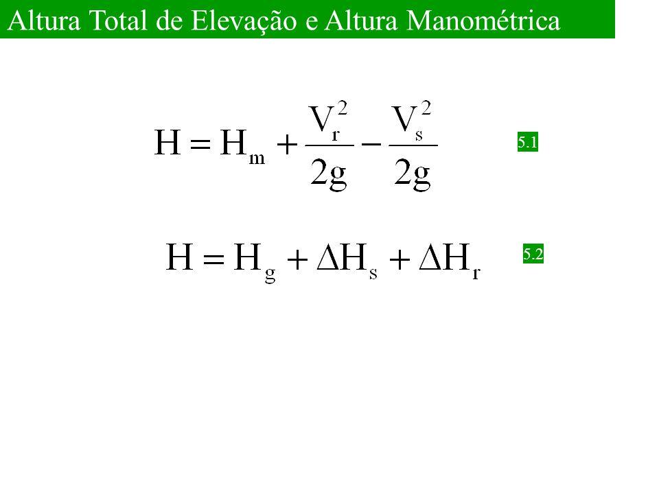 Altura Total de Elevação e Altura Manométrica