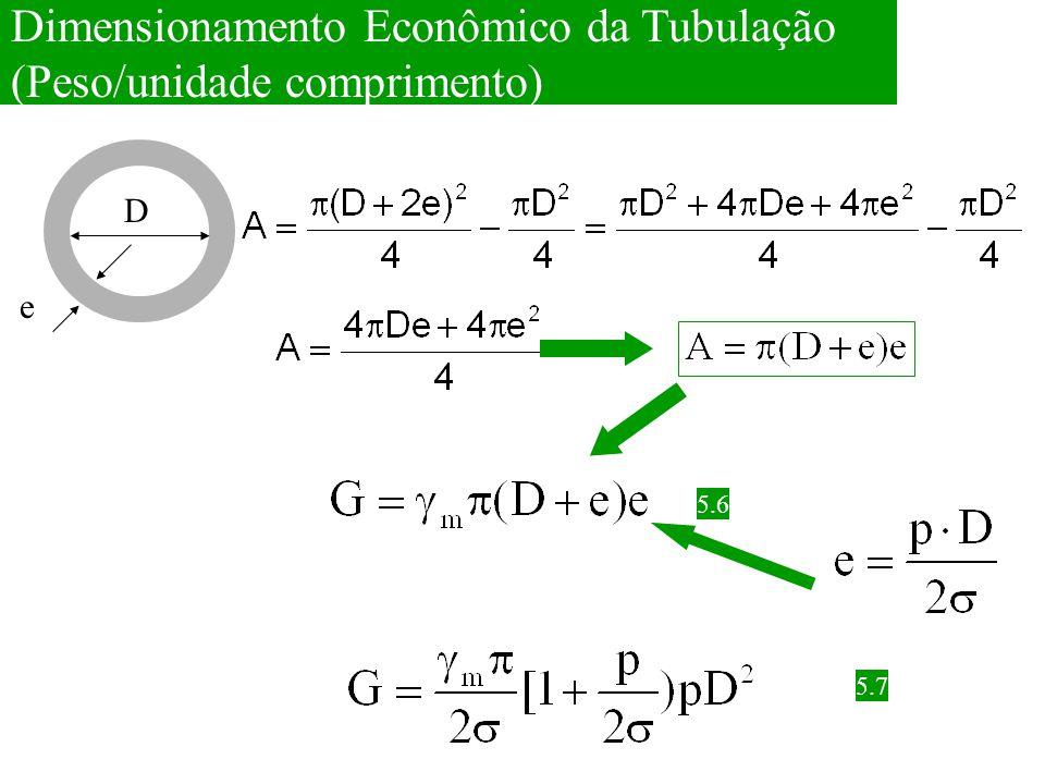Dimensionamento Econômico da Tubulação (Peso/unidade comprimento)