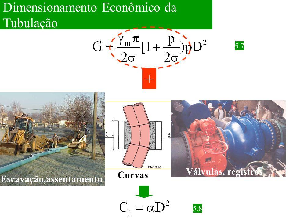 + Dimensionamento Econômico da Tubulação Válvulas, registros Curvas