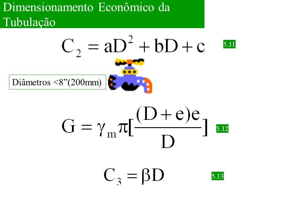Dimensionamento Econômico da Tubulação